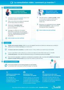 teleconsultation medecine esthétique clinique rivoli massena 3